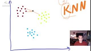 آموزش هوش مصنوعی - جلسه 5 - Classification - KNN