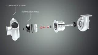 توربوشارژر چگونه کار می کند؟