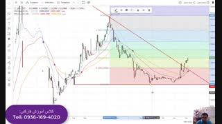 تحلیل دلار در بازار ایران 14 آذر 98