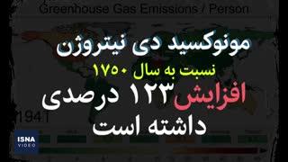 گازهای گلخانهای رکورد زد؛ حال زمین بدتر شد