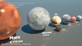 اجرام آسمانی منظومه شمسی