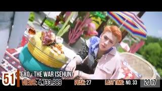 [TOP 100] Most Viewed Kpop MV Teaser (December 2019) *Top Kpop*
